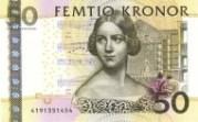 Kan jeg låne penge når jeg har nogle finanslån